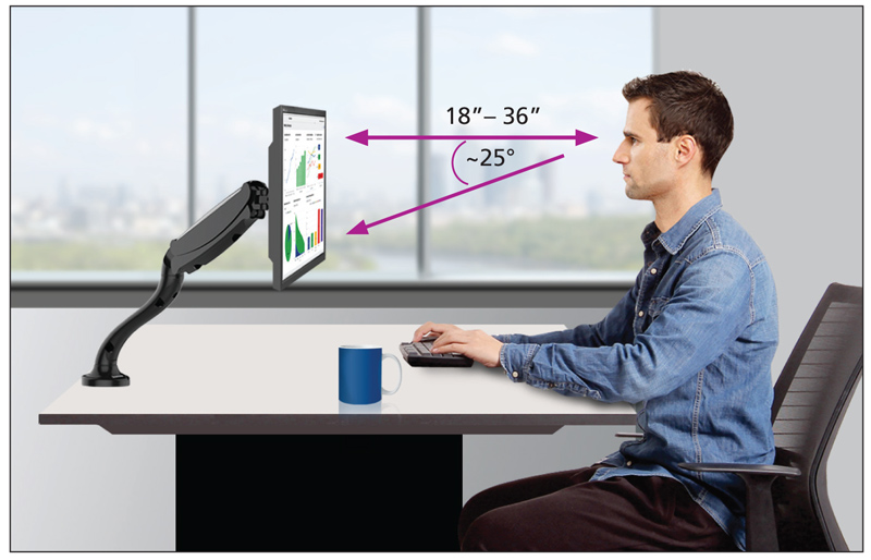 Proper_Monitor_Position_Man Benefits